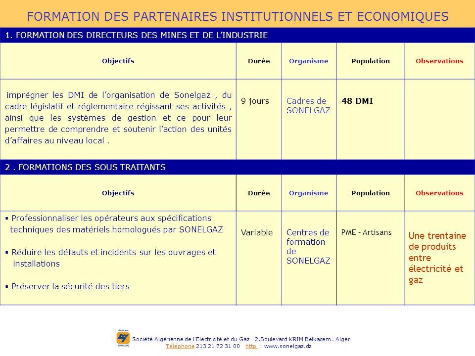 Société Algérienne de lElectricité et du Gaz 2,Boulevard KRIM Belkacem. Alger Téléphone 213 21 72 31 00 http : www.sonelgaz.dz FORMATION DES PARTENAIR
