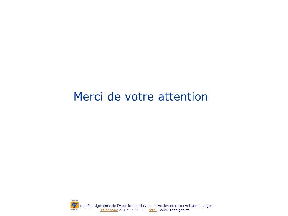 Société Algérienne de lElectricité et du Gaz 2,Boulevard KRIM Belkacem. Alger Téléphone 213 21 72 31 00 http : www.sonelgaz.dz Merci de votre attentio