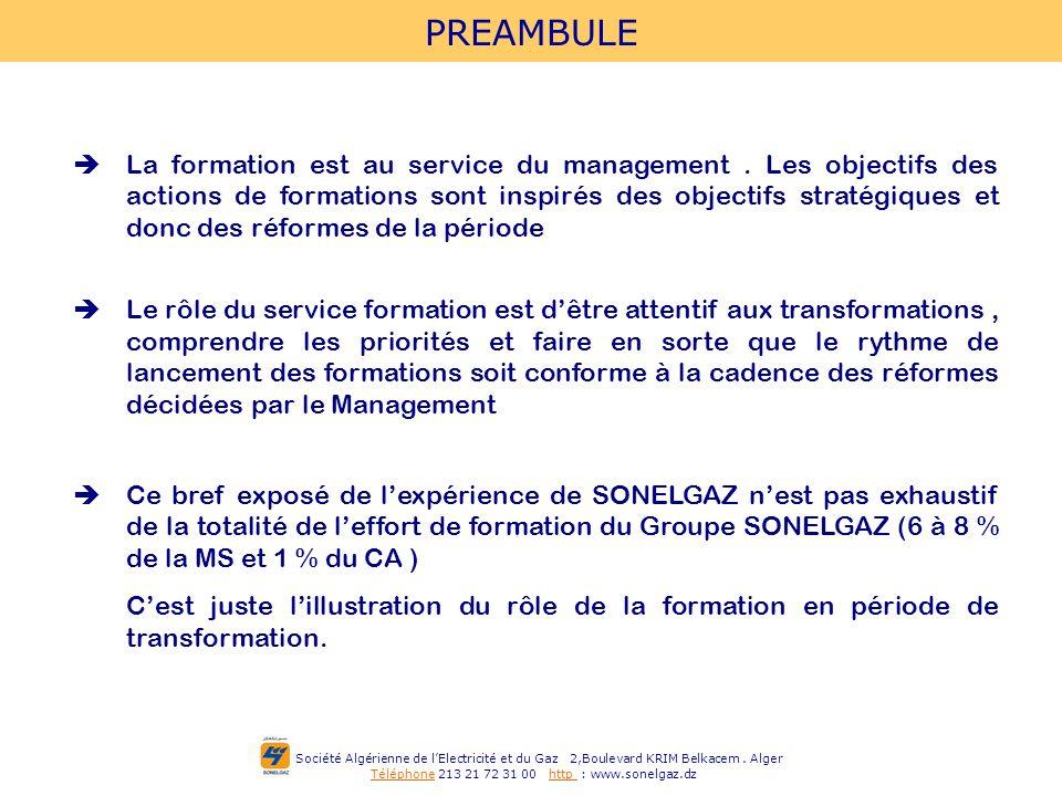 Société Algérienne de lElectricité et du Gaz 2,Boulevard KRIM Belkacem. Alger Téléphone 213 21 72 31 00 http : www.sonelgaz.dz PREAMBULE Ce bref expos