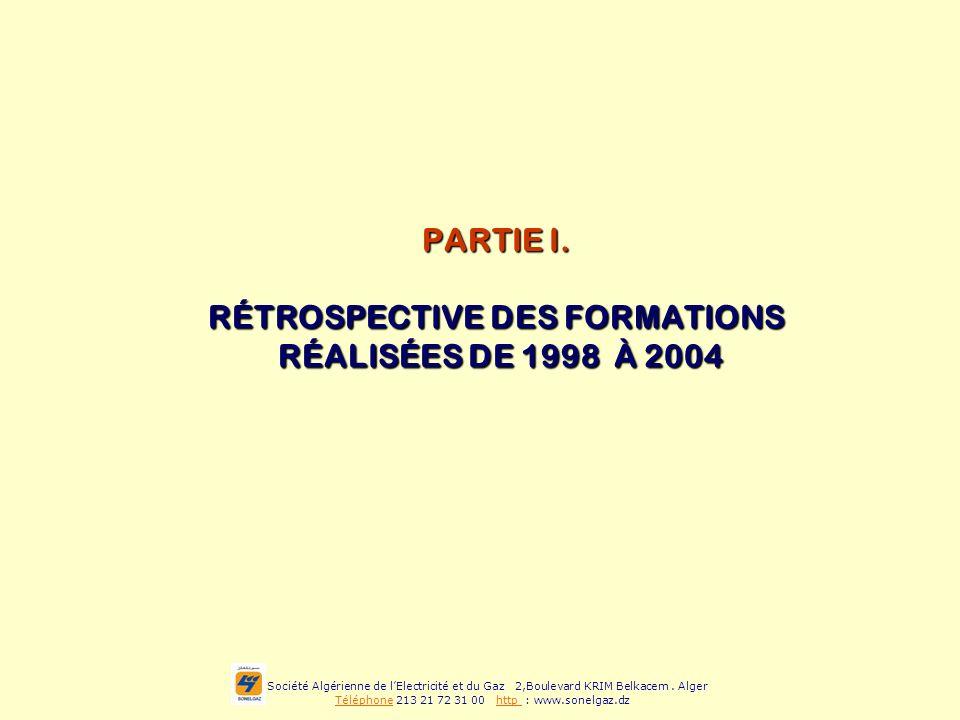 Société Algérienne de lElectricité et du Gaz 2,Boulevard KRIM Belkacem. Alger Téléphone 213 21 72 31 00 http : www.sonelgaz.dz PARTIE I. RÉTROSPECTIVE