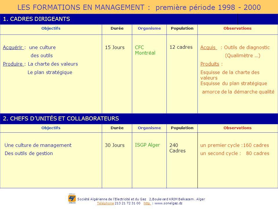 Société Algérienne de lElectricité et du Gaz 2,Boulevard KRIM Belkacem. Alger Téléphone 213 21 72 31 00 http : www.sonelgaz.dz LES FORMATIONS EN MANAG