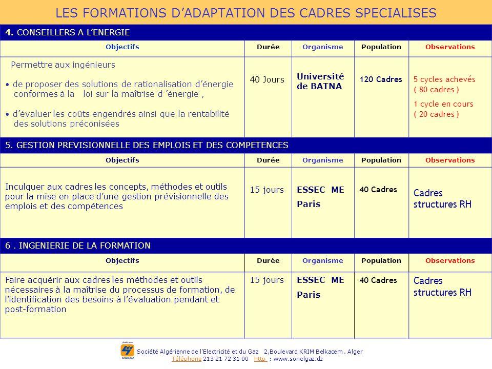 Société Algérienne de lElectricité et du Gaz 2,Boulevard KRIM Belkacem. Alger Téléphone 213 21 72 31 00 http : www.sonelgaz.dz LES FORMATIONS DADAPTAT