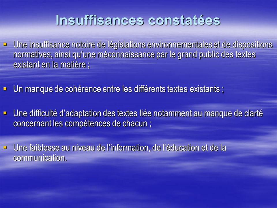 Insuffisances constatées Une insuffisance notoire de législations environnementales et de dispositions normatives, ainsi quune méconnaissance par le g