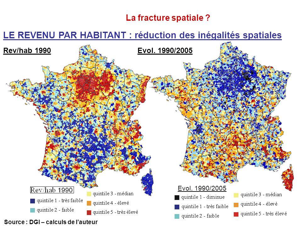 LE REVENU PAR HABITANT : réduction des inégalités spatiales Source : DGI – calculs de lauteur La fracture spatiale ? Rev/hab 1990 Evol. 1990/2005