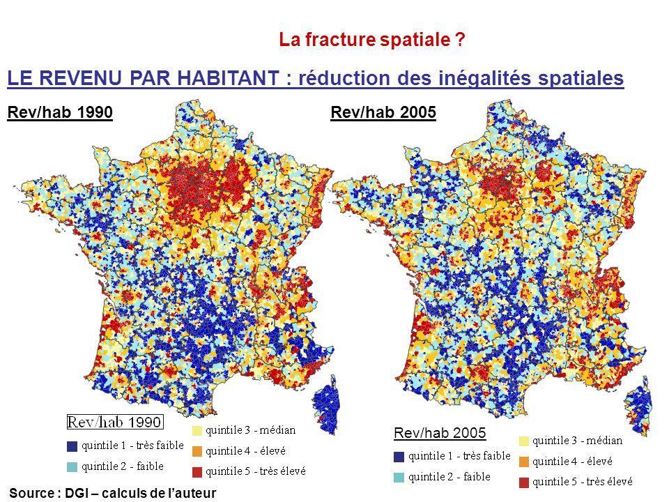 LE REVENU PAR HABITANT : réduction des inégalités spatiales Source : DGI – calculs de lauteur La fracture spatiale ? Rev/hab 1990Rev/hab 2005