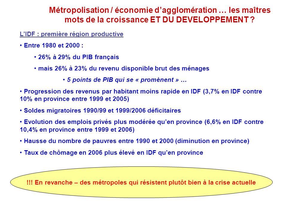 LIDF : première région productive Entre 1980 et 2000 : 26% à 29% du PIB français mais 26% à 23% du revenu disponible brut des ménages 5 points de PIB