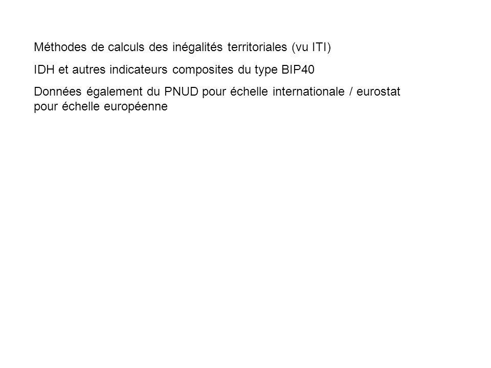 Méthodes de calculs des inégalités territoriales (vu ITI) IDH et autres indicateurs composites du type BIP40 Données également du PNUD pour échelle in