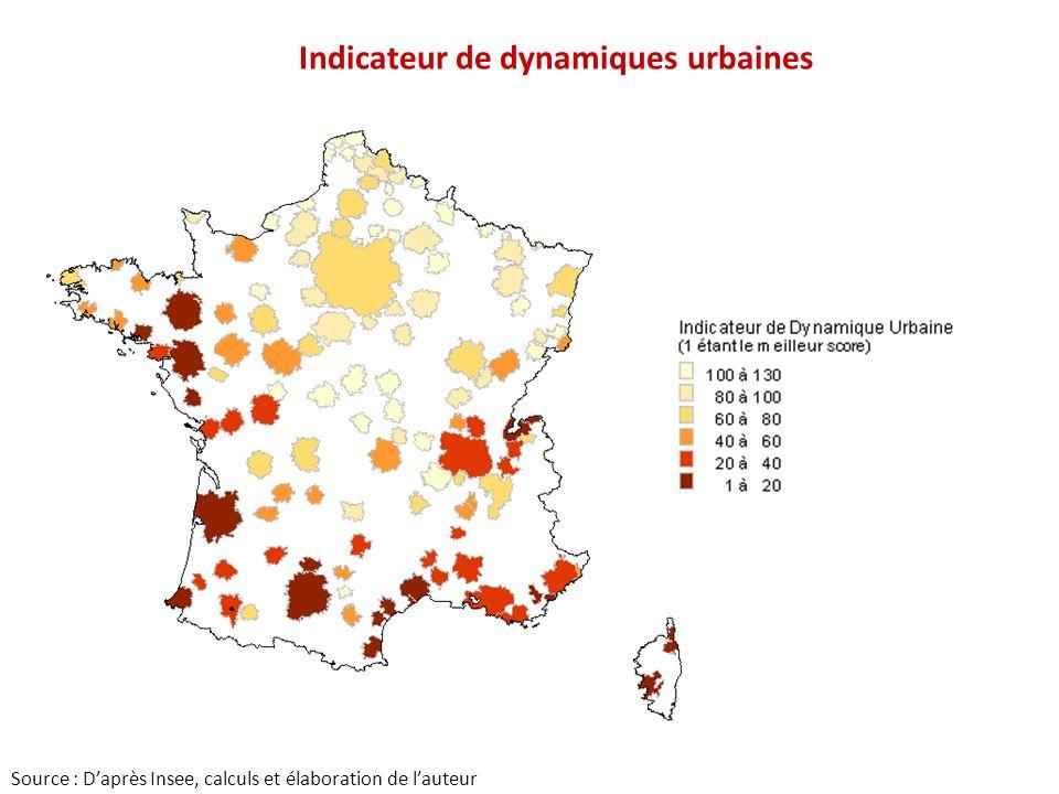 Indicateur de dynamiques urbaines Source : Daprès Insee, calculs et élaboration de lauteur