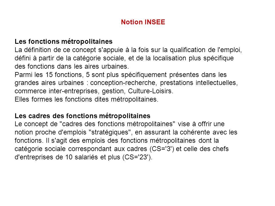 Notion INSEE Les fonctions métropolitaines La définition de ce concept s'appuie à la fois sur la qualification de l'emploi, défini à partir de la caté