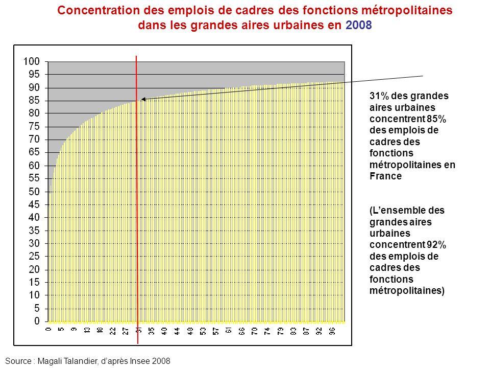 Concentration des emplois de cadres des fonctions métropolitaines dans les grandes aires urbaines en 2008 31% des grandes aires urbaines concentrent 8