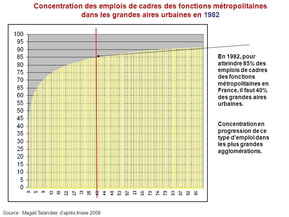 Concentration des emplois de cadres des fonctions métropolitaines dans les grandes aires urbaines en 1982 En 1982, pour atteindre 85% des emplois de c