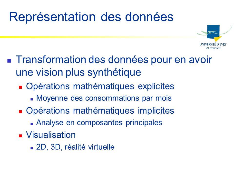 Représentation des données Transformation des données pour en avoir une vision plus synthétique Opérations mathématiques explicites Moyenne des consom