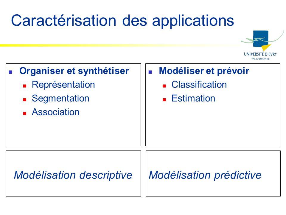 Caractérisation des applications Organiser et synthétiser Représentation Segmentation Association Modéliser et prévoir Classification Estimation Modél