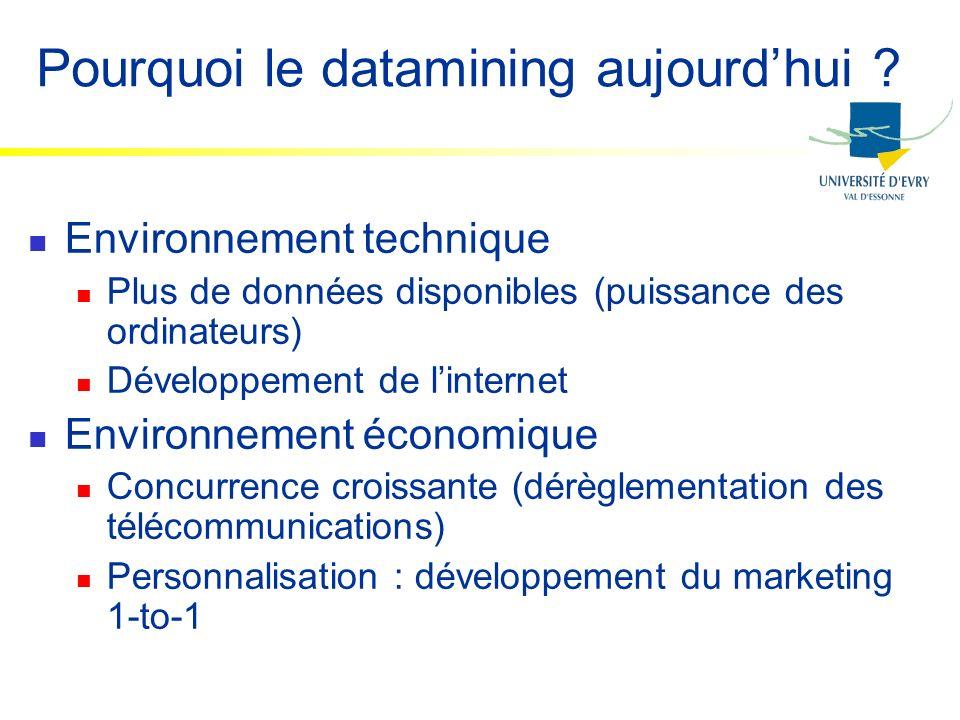 Pourquoi le datamining aujourdhui ? Environnement technique Plus de données disponibles (puissance des ordinateurs) Développement de linternet Environ