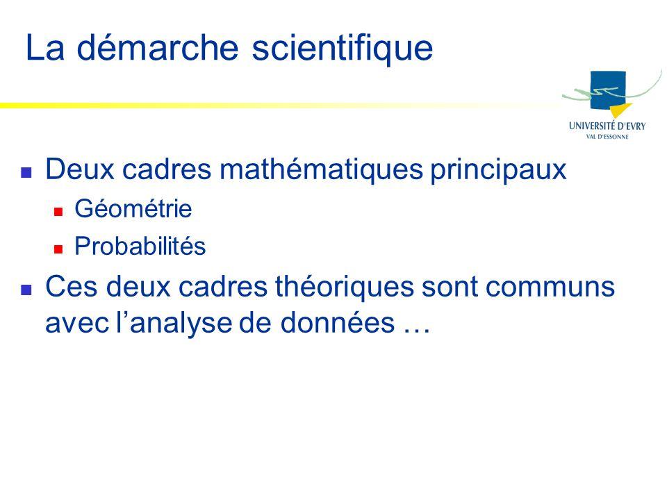 La démarche scientifique Deux cadres mathématiques principaux Géométrie Probabilités Ces deux cadres théoriques sont communs avec lanalyse de données