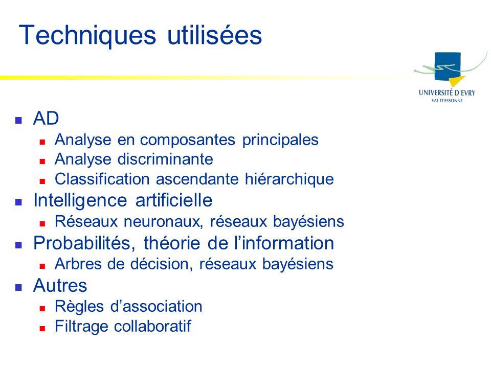 Techniques utilisées AD Analyse en composantes principales Analyse discriminante Classification ascendante hiérarchique Intelligence artificielle Rése