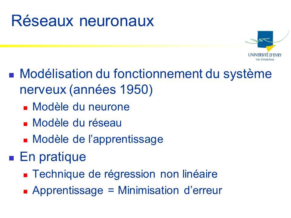 Réseaux neuronaux Modélisation du fonctionnement du système nerveux (années 1950) Modèle du neurone Modèle du réseau Modèle de lapprentissage En prati