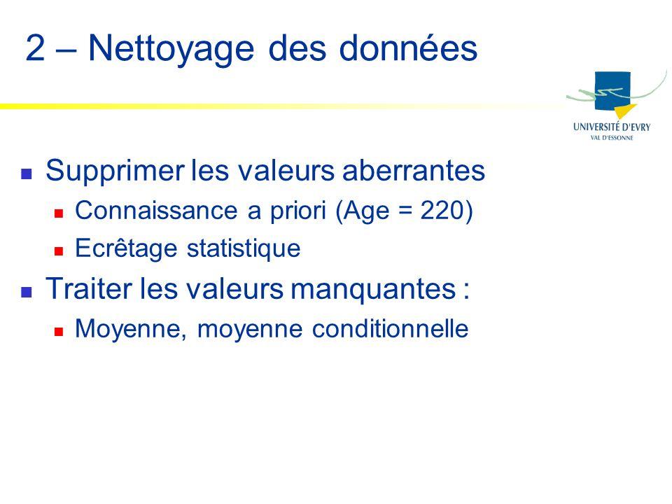 2 – Nettoyage des données Supprimer les valeurs aberrantes Connaissance a priori (Age = 220) Ecrêtage statistique Traiter les valeurs manquantes : Moy