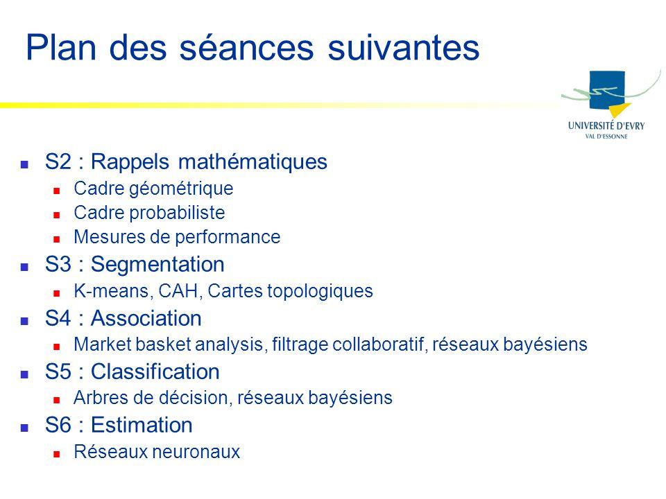 Plan des séances suivantes S2 : Rappels mathématiques Cadre géométrique Cadre probabiliste Mesures de performance S3 : Segmentation K-means, CAH, Cart