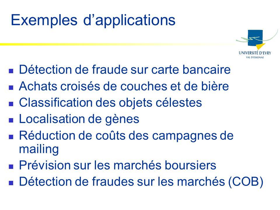 Exemples dapplications Détection de fraude sur carte bancaire Achats croisés de couches et de bière Classification des objets célestes Localisation de