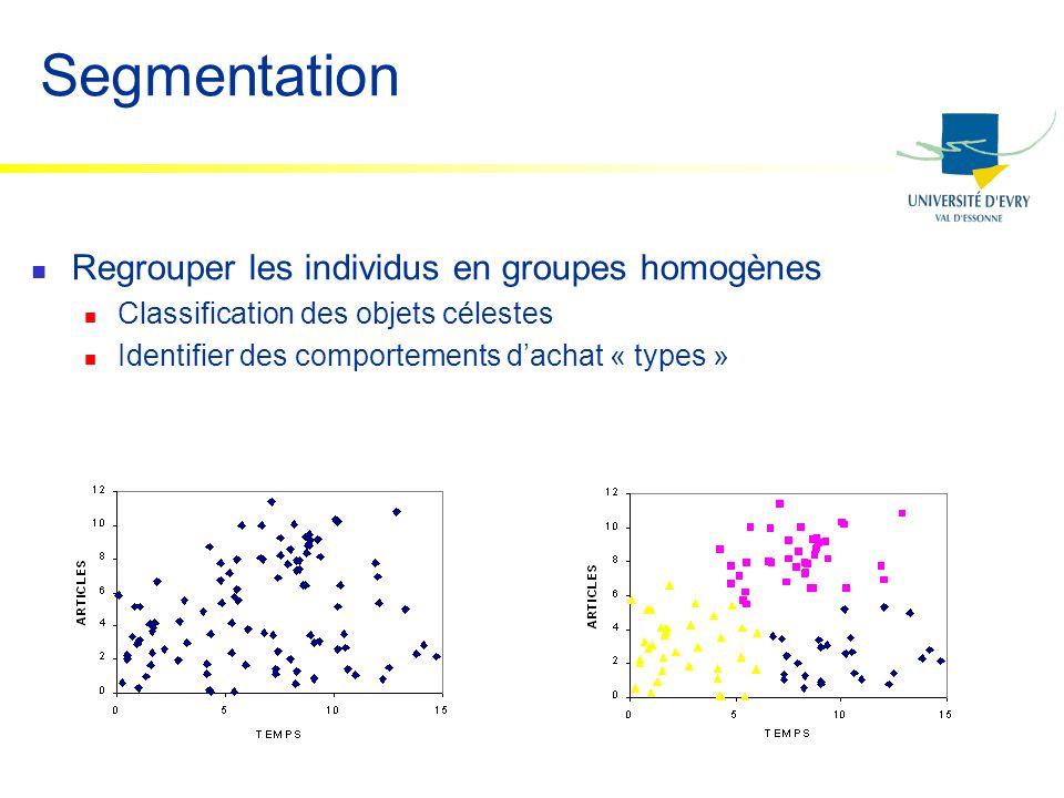 Segmentation Regrouper les individus en groupes homogènes Classification des objets célestes Identifier des comportements dachat « types »