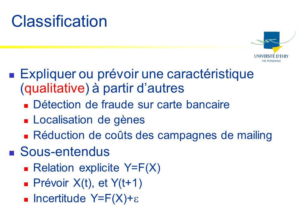 Classification Expliquer ou prévoir une caractéristique (qualitative) à partir dautres Détection de fraude sur carte bancaire Localisation de gènes Ré