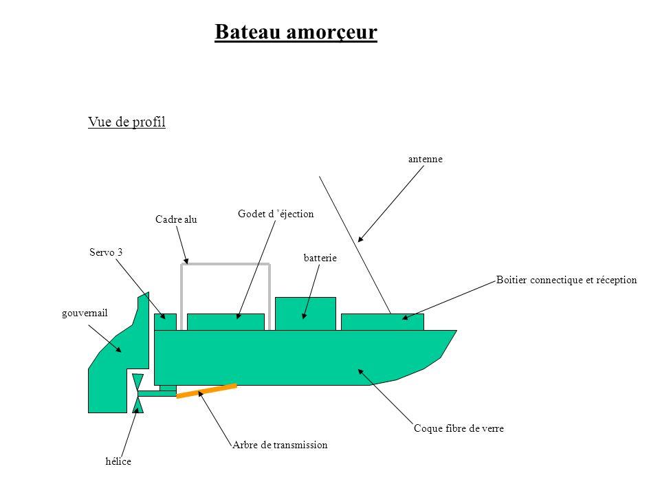 Bateau amorçeur Vue de profil antenne Cadre alu batterie Boitier connectique et réception Servo 3 gouvernail Godet d éjection hélice Arbre de transmis