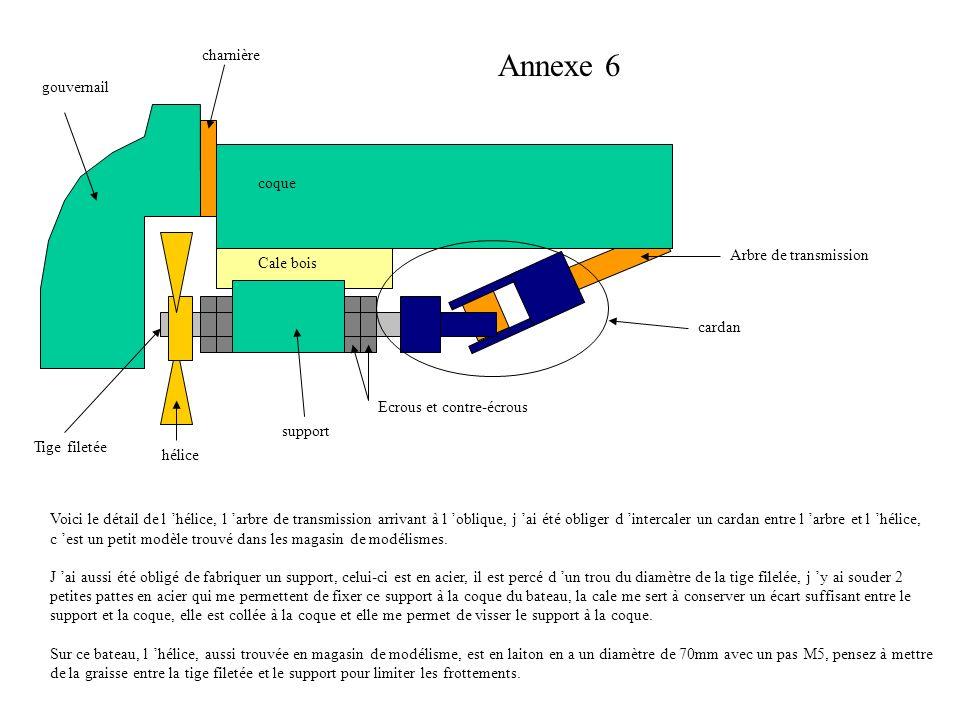 Annexe 6 gouvernail charnière coque Cale bois Arbre de transmission cardan Ecrous et contre-écrous support Tige filetée hélice Voici le détail de l hé