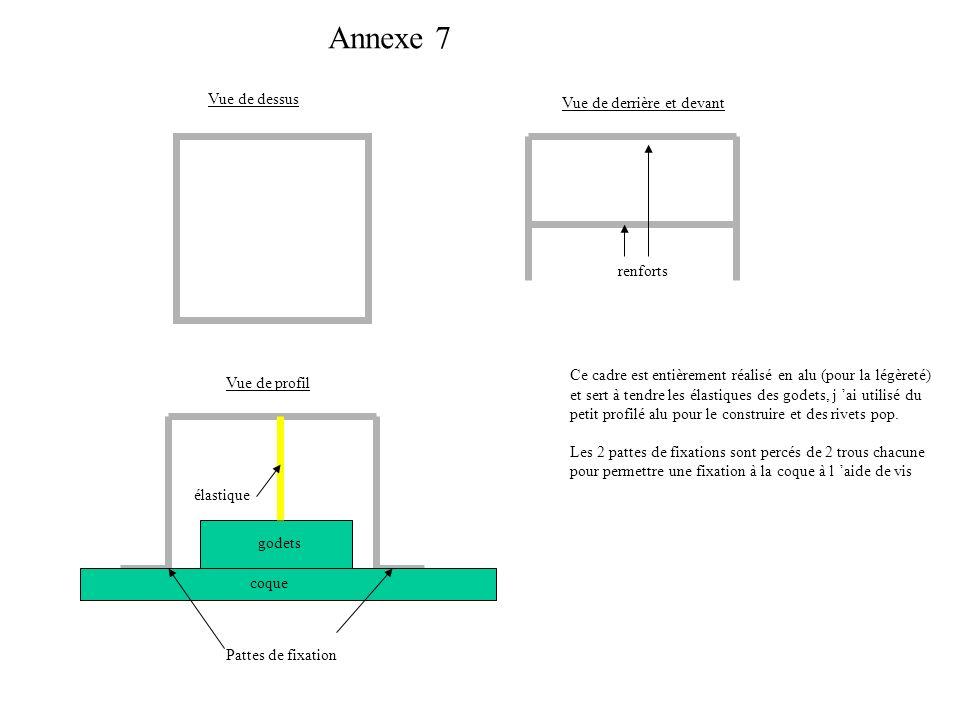 Annexe 7 Vue de dessus Vue de derrière et devant Vue de profil renforts Pattes de fixation godets élastique coque Ce cadre est entièrement réalisé en
