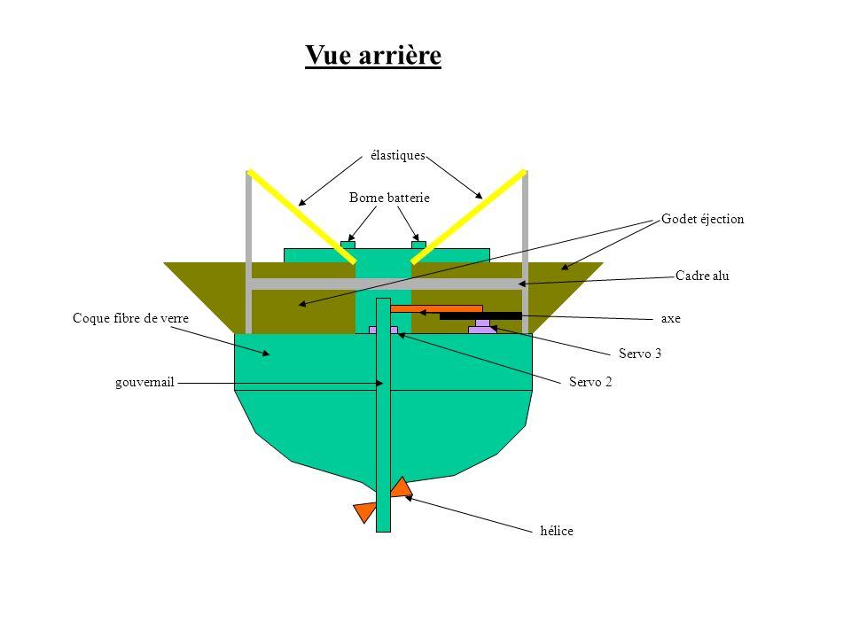 Vue arrière Borne batterie Servo 3 Servo 2 Cadre alu Godet éjection élastiques gouvernail Coque fibre de verre hélice axe