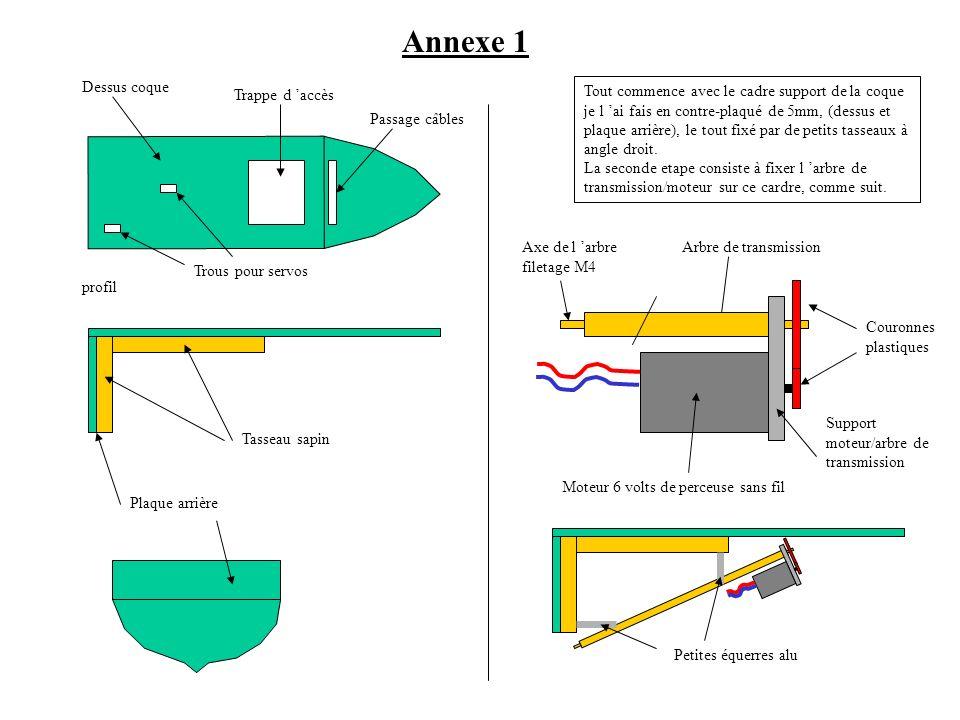Annexe 1 Dessus coque Trappe d accès profil Plaque arrière Tasseau sapin Tout commence avec le cadre support de la coque je l ai fais en contre-plaqué