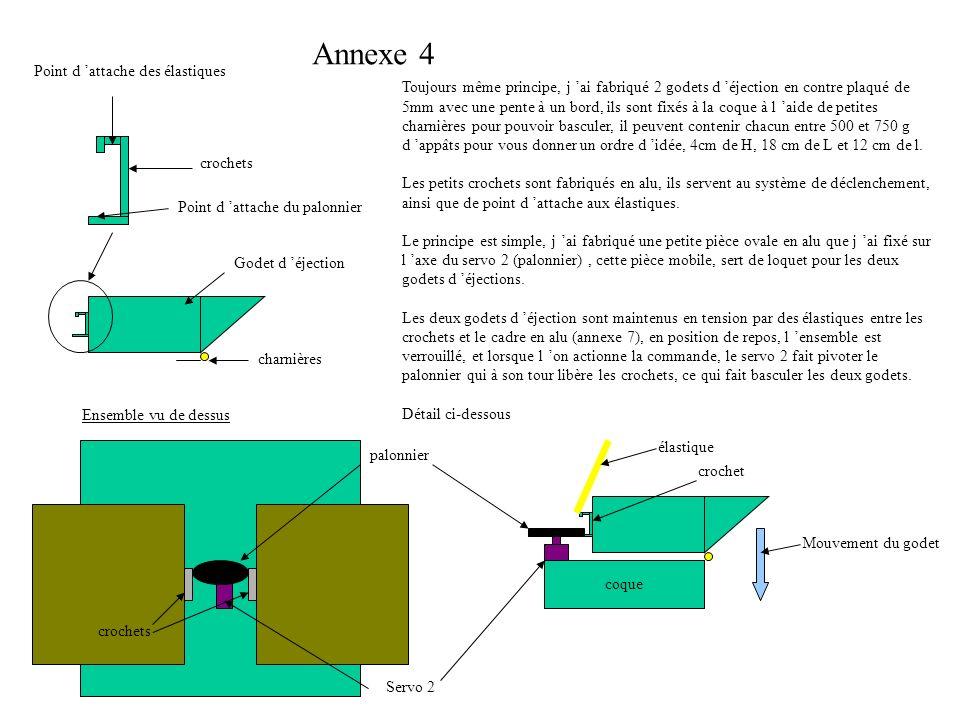 Annexe 4 crochets Godet d éjection charnières Ensemble vu de dessus Servo 2 palonnier crochets Toujours même principe, j ai fabriqué 2 godets d éjecti