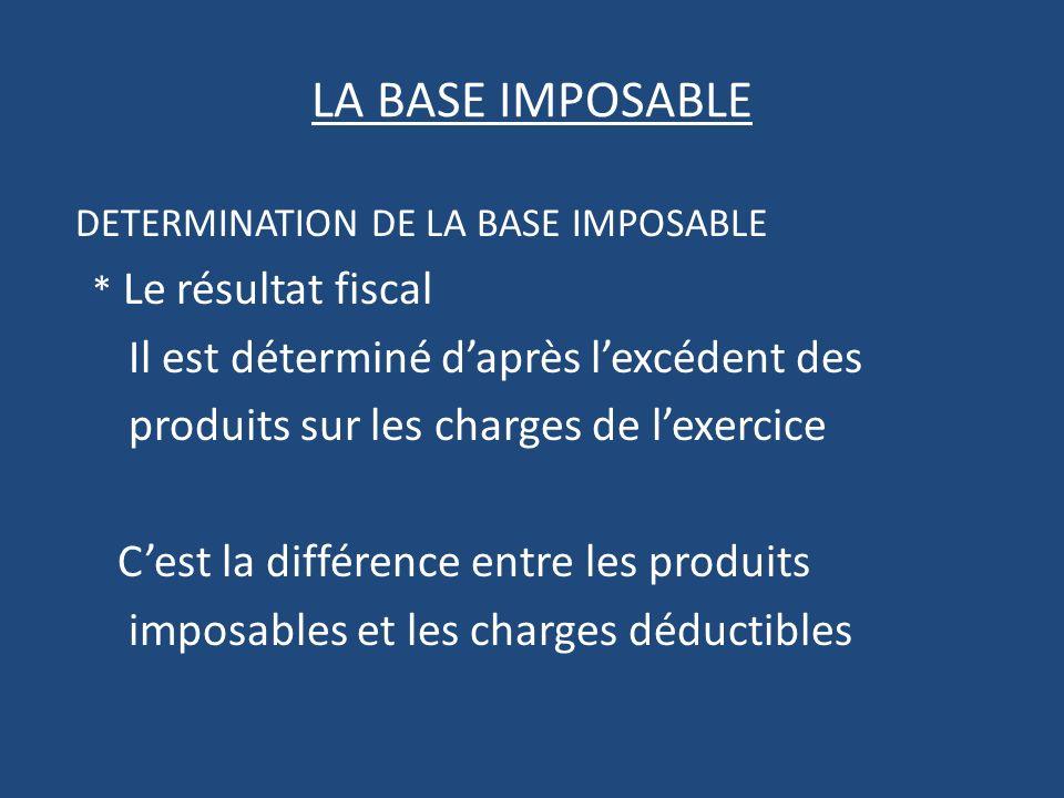 LA BASE IMPOSABLE DETERMINATION DE LA BASE IMPOSABLE * Le résultat fiscal Il est déterminé daprès lexcédent des produits sur les charges de lexercice Cest la différence entre les produits imposables et les charges déductibles