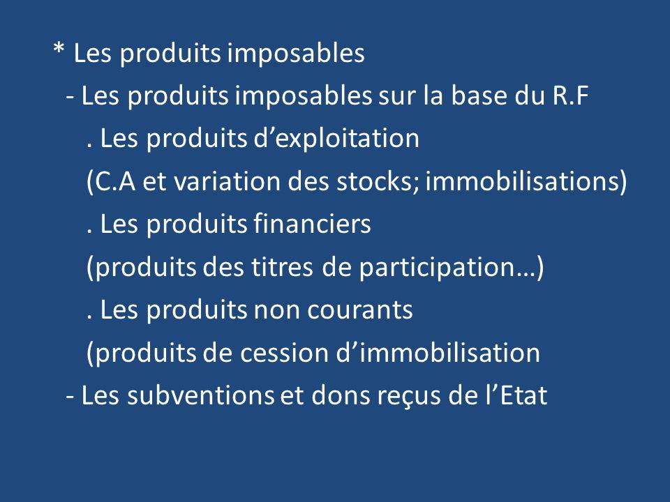 * Les produits imposables - Les produits imposables sur la base du R.F.