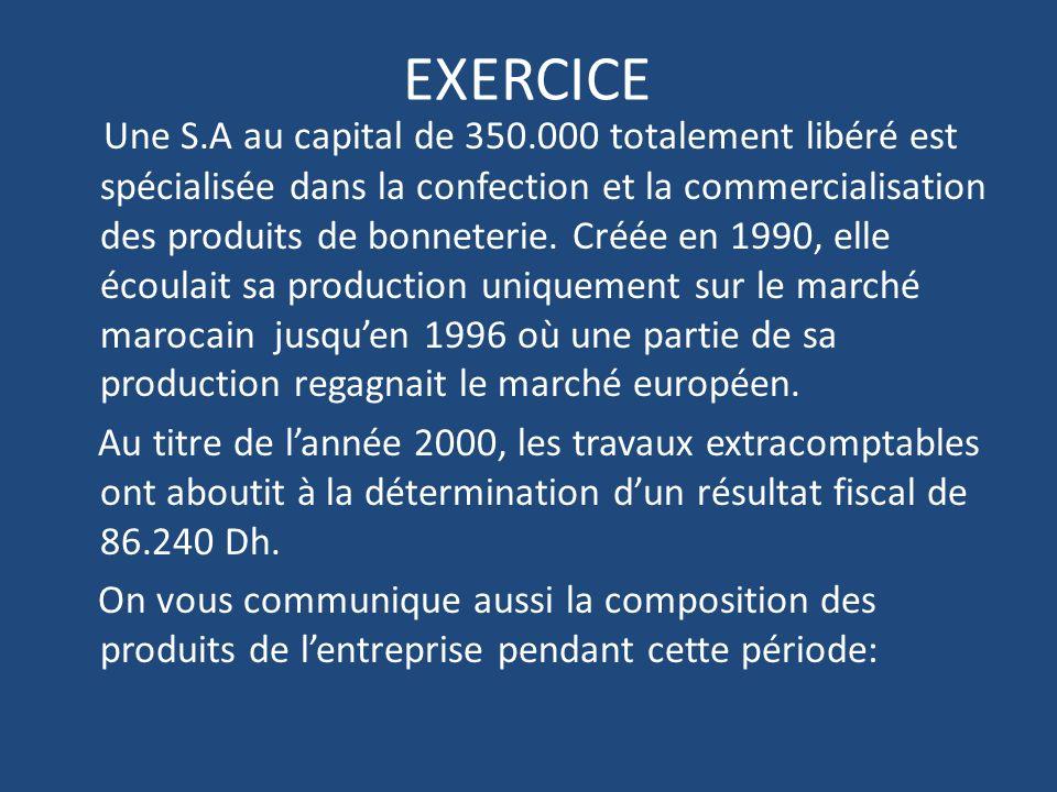 EXERCICE Une S.A au capital de 350.000 totalement libéré est spécialisée dans la confection et la commercialisation des produits de bonneterie.