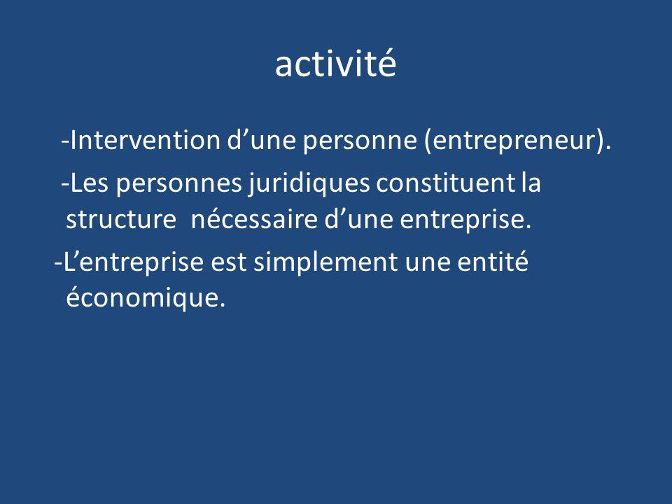 activité -Intervention dune personne (entrepreneur).
