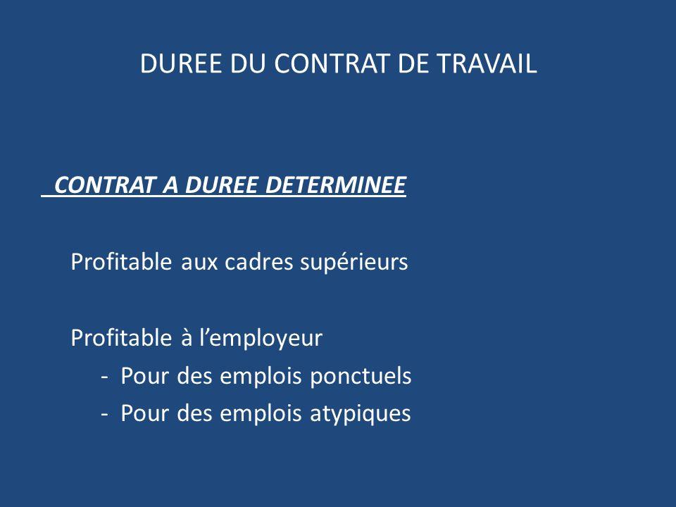 DUREE DU CONTRAT DE TRAVAIL CONTRAT A DUREE DETERMINEE Profitable aux cadres supérieurs Profitable à lemployeur - Pour des emplois ponctuels - Pour des emplois atypiques