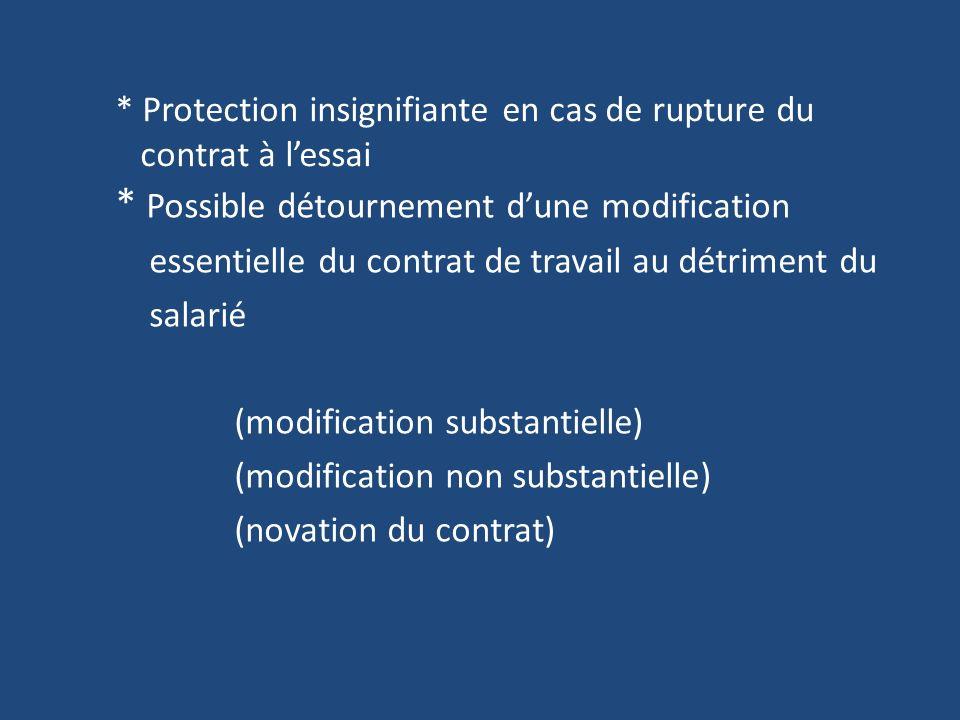 * Protection insignifiante en cas de rupture du contrat à lessai * Possible détournement dune modification essentielle du contrat de travail au détriment du salarié (modification substantielle) (modification non substantielle) (novation du contrat)