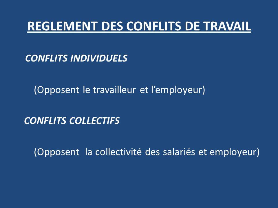 REGLEMENT DES CONFLITS DE TRAVAIL CONFLITS INDIVIDUELS (Opposent le travailleur et lemployeur) CONFLITS COLLECTIFS (Opposent la collectivité des salariés et employeur)