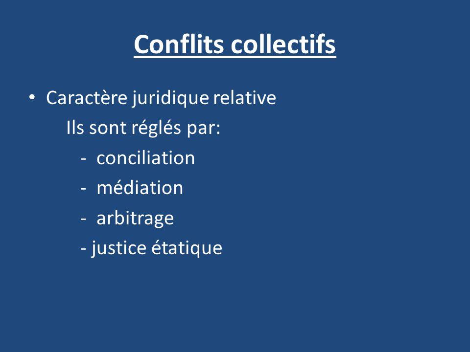 Conflits collectifs Caractère juridique relative Ils sont réglés par: - conciliation - médiation - arbitrage - justice étatique