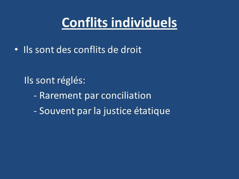 Conflits individuels Ils sont des conflits de droit Ils sont réglés: - Rarement par conciliation - Souvent par la justice étatique