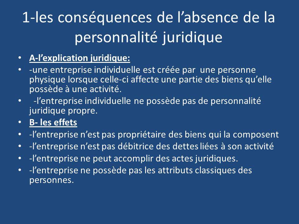 1-les conséquences de labsence de la personnalité juridique A-lexplication juridique: -une entreprise individuelle est créée par une personne physique lorsque celle-ci affecte une partie des biens quelle possède à une activité.