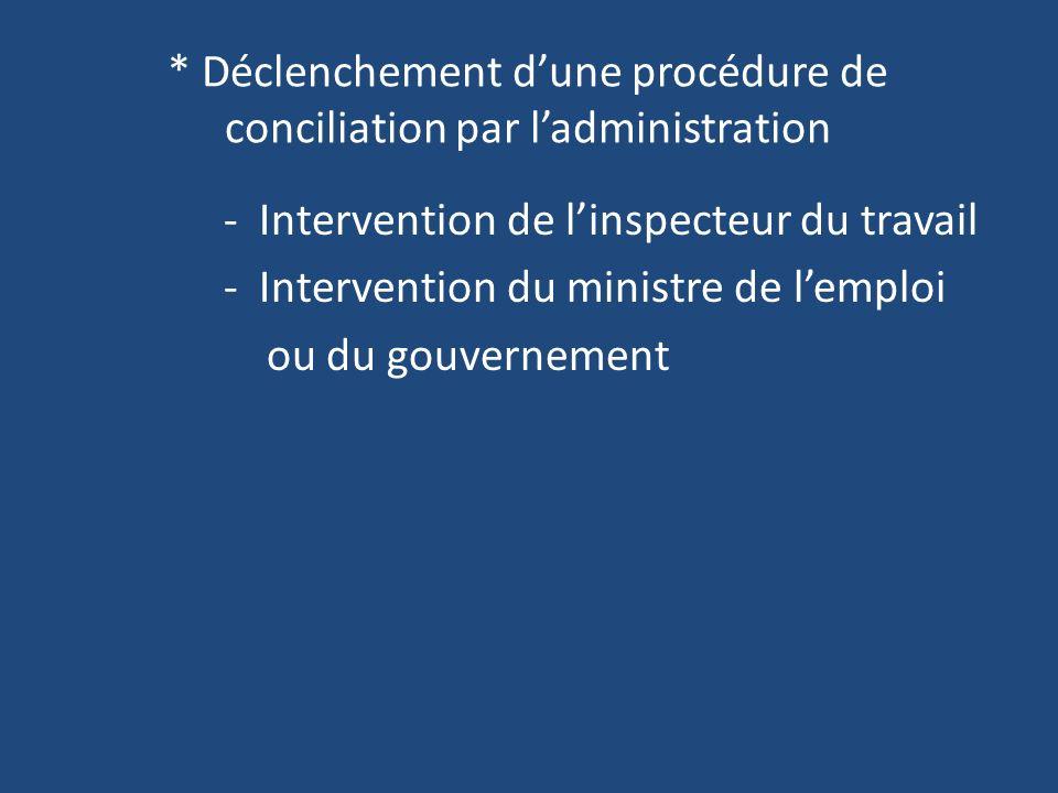 * Déclenchement dune procédure de conciliation par ladministration - Intervention de linspecteur du travail - Intervention du ministre de lemploi ou du gouvernement