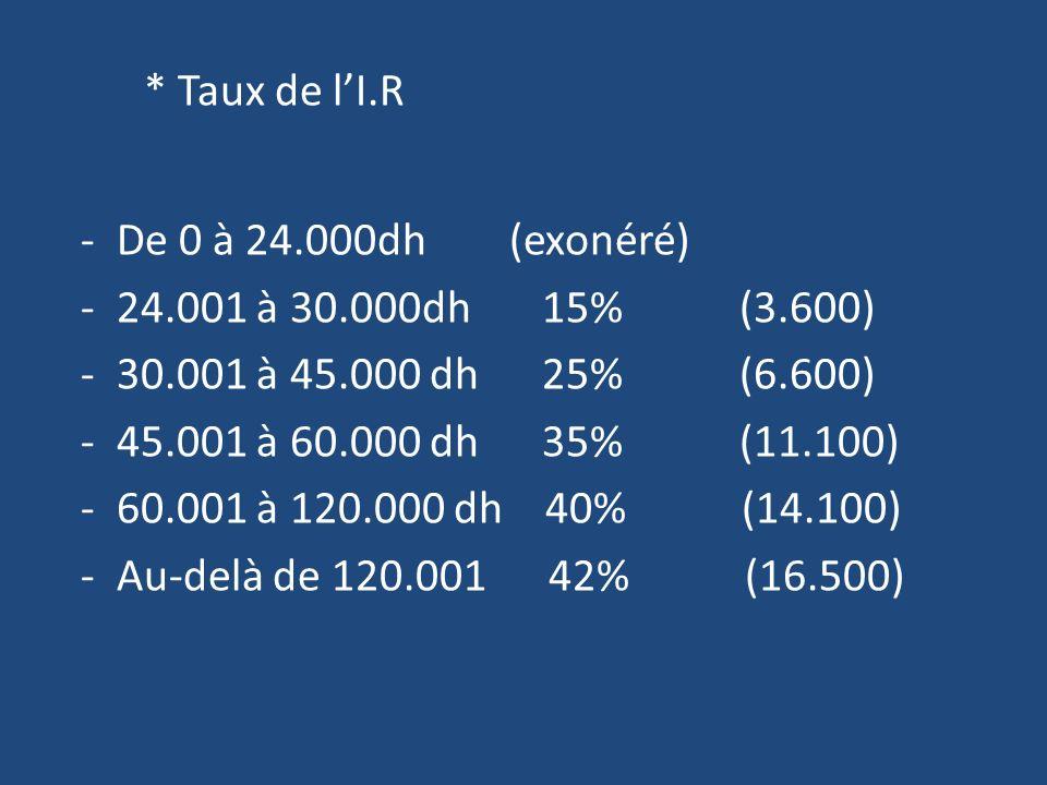* Taux de lI.R - De 0 à 24.000dh (exonéré) - 24.001 à 30.000dh 15% (3.600) - 30.001 à 45.000 dh 25% (6.600) - 45.001 à 60.000 dh 35% (11.100) - 60.001 à 120.000 dh 40% (14.100) - Au-delà de 120.001 42% (16.500)