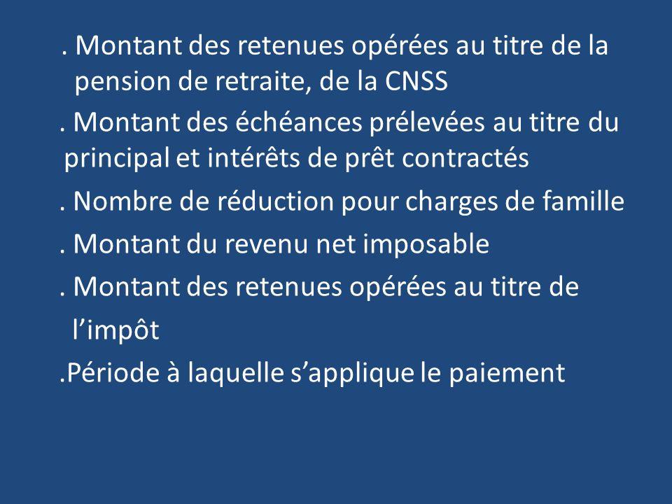 Montant des retenues opérées au titre de la pension de retraite, de la CNSS.