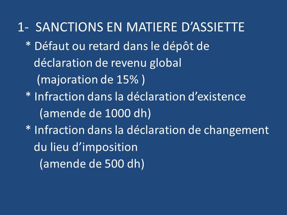 1- SANCTIONS EN MATIERE DASSIETTE * Défaut ou retard dans le dépôt de déclaration de revenu global (majoration de 15% ) * Infraction dans la déclaration dexistence (amende de 1000 dh) * Infraction dans la déclaration de changement du lieu dimposition (amende de 500 dh)