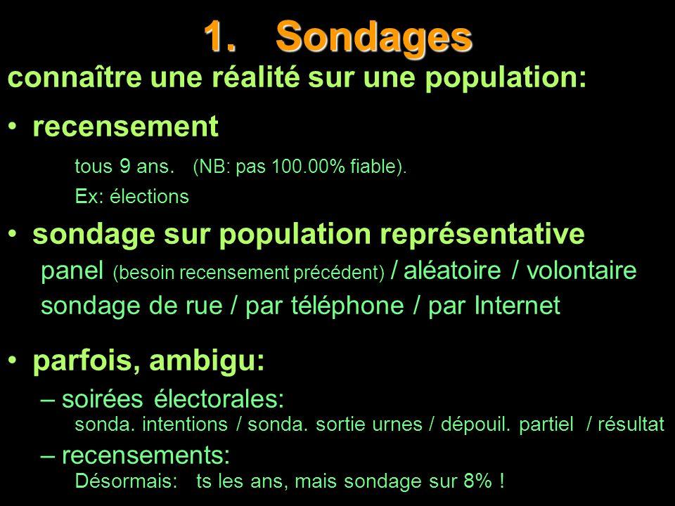 1. Sondages connaître une réalité sur une population: recensement tous 9 ans. (NB: pas 100.00% fiable). Ex: élections sondage sur population représent