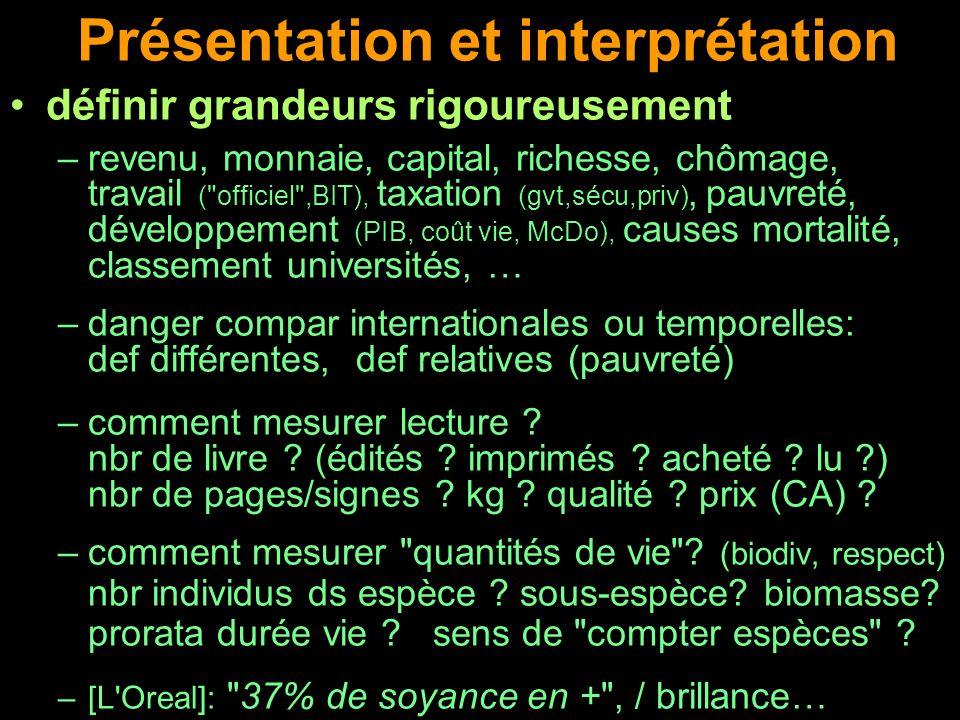 Présentation et interprétation définir grandeurs rigoureusement –revenu, monnaie, capital, richesse, chômage, travail (