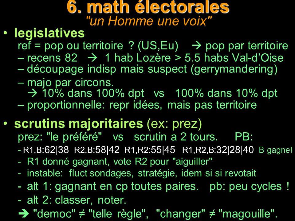 6. math électorales 6. math électorales