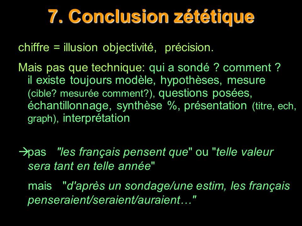 7. Conclusion zététique chiffre = illusion objectivité, précision. Mais pas que technique: qui a sondé ? comment ? il existe toujours modèle, hypothès